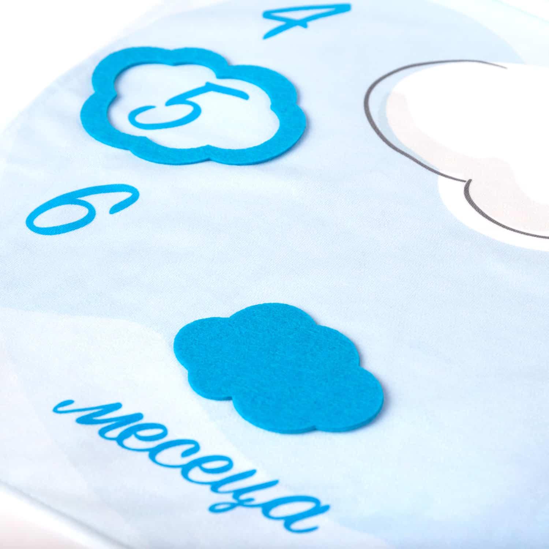 Платно за снимка с облаци   три цвята